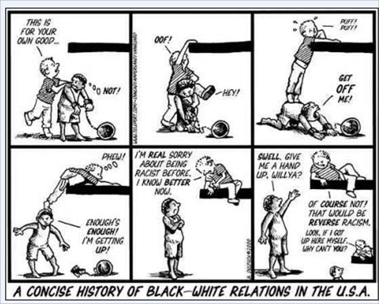 A Concise History of Race Relations in the U.S.
