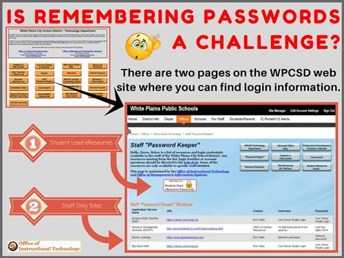 Forgotten Password Flyer